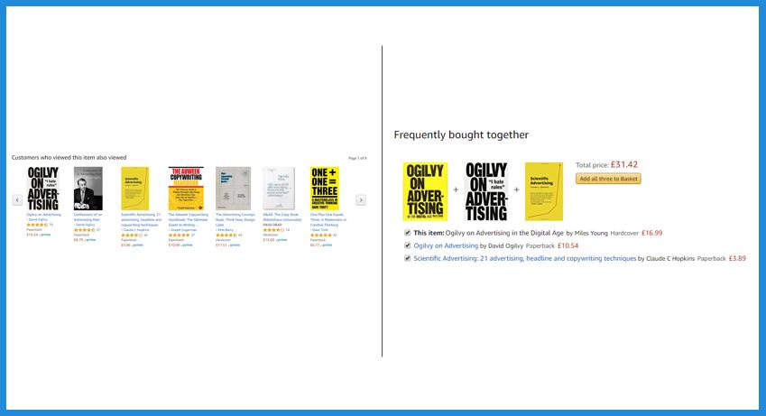 cross-selling on Amazon.co.uk
