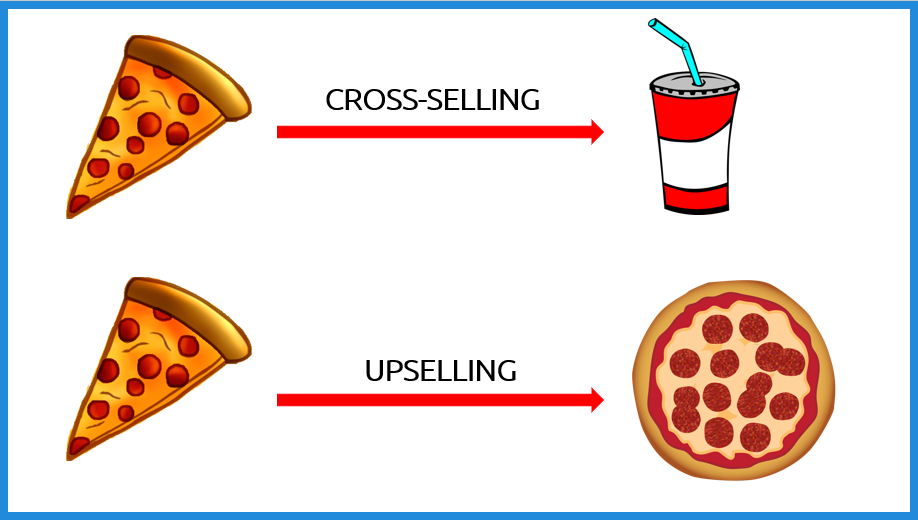 cross-selling with pizza