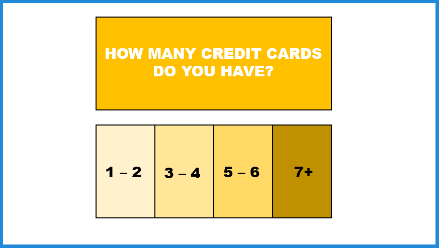 collection ad ad hack how many credit cards do you have rough diagram yellow