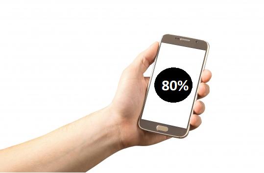 mobile-traffic-to-landing-page-80%-man-holding-smart-phone