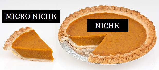 niche-micro-niche-pie-tart-choose-you-micro-niche