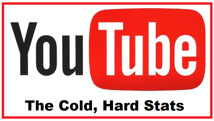 youtube-advertising-cold-hard-stats
