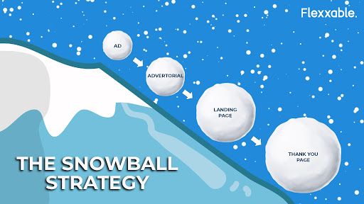 the-snowball-strategy-how-we-generated-680-leads-in-4-hours-without-facebook-ads