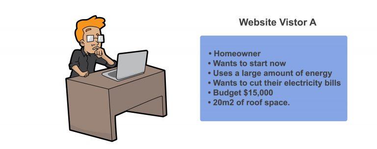 Website Visitor A